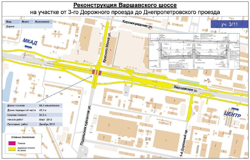 реконструкции Варшавского